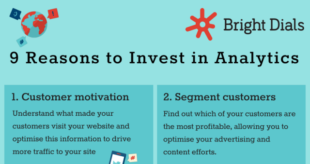 Bright Dials 9 Reasons to Invest in Analytics #FocusDigital HEADER