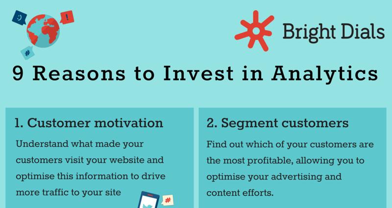 Bright Dials 9 Reasons to Invest in Analytics #FocusDigital HEADER